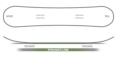 zelix-straightline-rocker